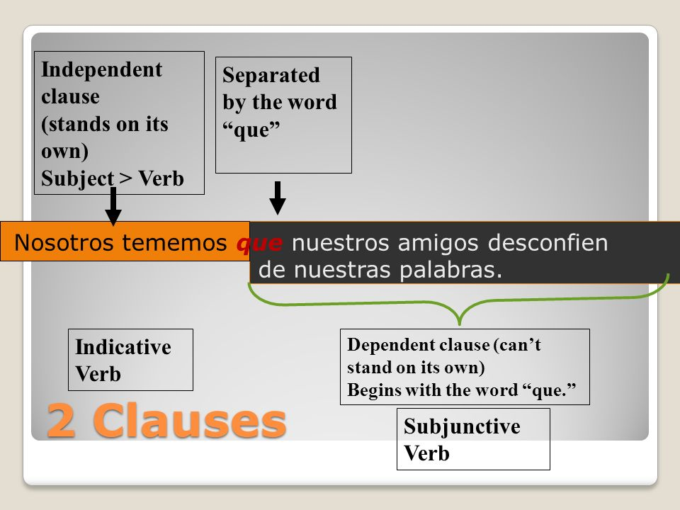 2 Clauses Nosotros tememos que nuestros amigos desconfien de nuestras palabras. Independent clause (stands on its own) Subject > Verb Separated by the