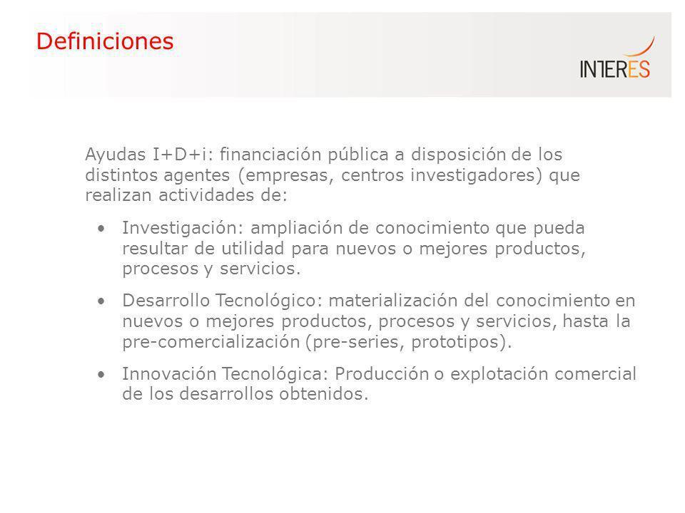 Desgravación fiscal CDTI, IDAE, RED.ES