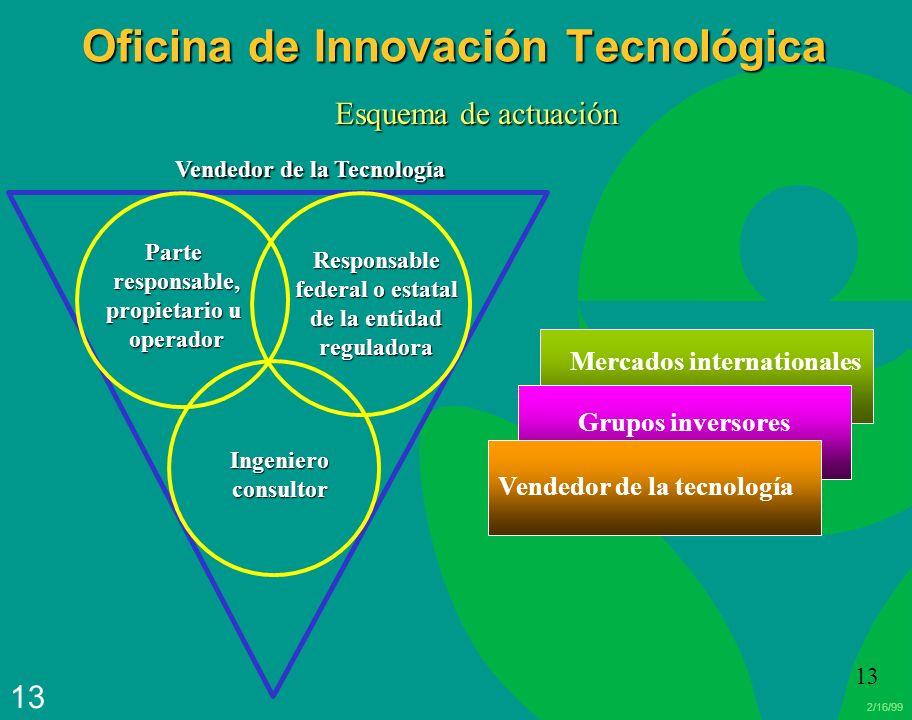 2/16/99 13 Oficina de Innovación Tecnológica Parteresponsable, propietario u operador Responsable federal o estatal de la entidad reguladora Ingeniero