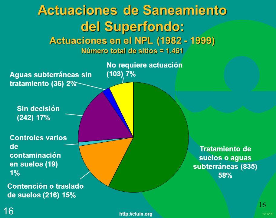 2/16/99 16 Actuaciones de Saneamiento del Superfondo: Actuaciones en el NPL (1982 - 1999) Número total de sitios = 1.451 Tratamiento de suelos o aguas