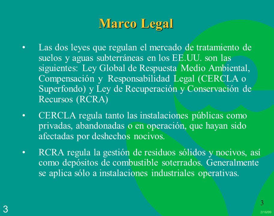 2/16/99 3 3 Marco Legal Las dos leyes que regulan el mercado de tratamiento de suelos y aguas subterráneas en los EE.UU. son las siguientes: Ley Globa