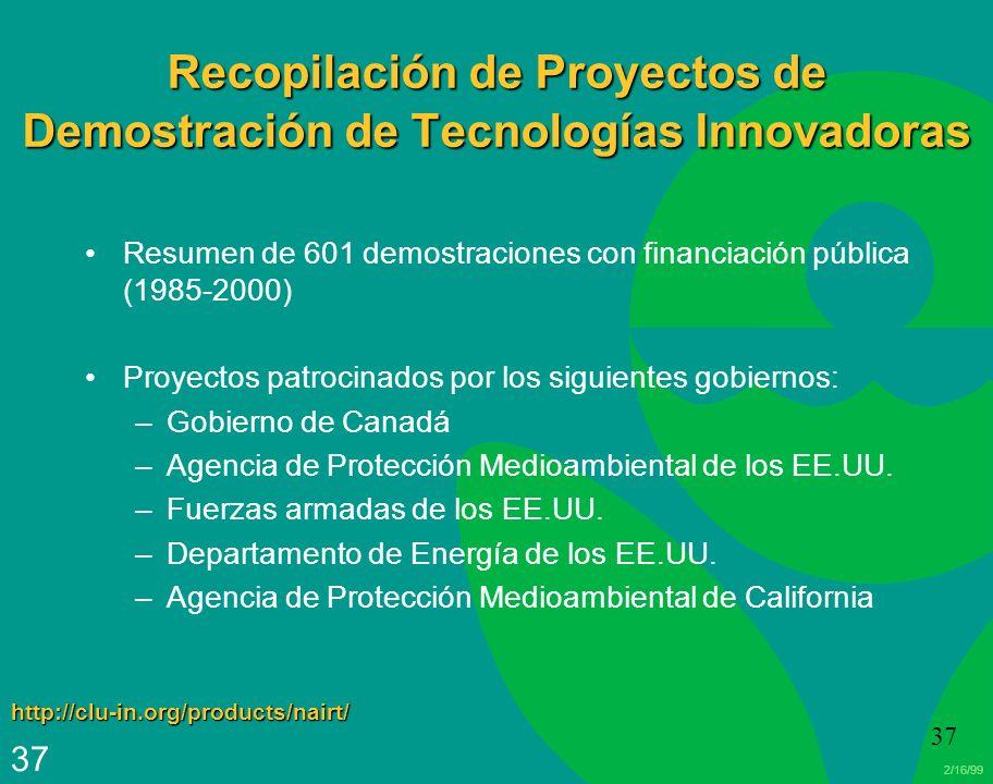 2/16/99 37 Recopilación de Proyectos de Demostración de Tecnologías Innovadoras Resumen de 601 demostraciones con financiación pública (1985-2000) Pro