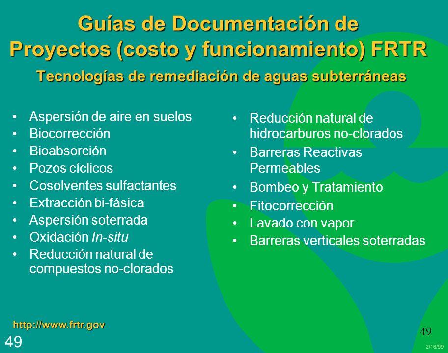 2/16/99 49 Guías de Documentación de Proyectos (costo y funcionamiento) FRTR Tecnologías de remediación de aguas subterráneas Aspersión de aire en sue