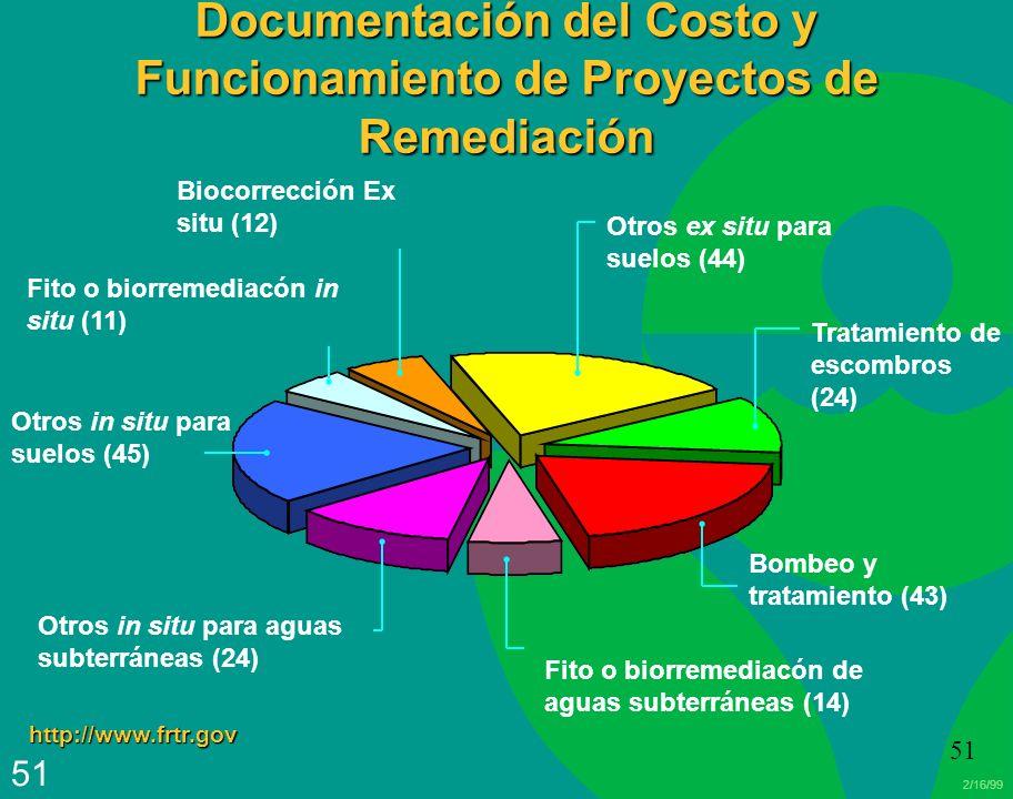 2/16/99 51 Documentación del Costo y Funcionamiento de Proyectos de Remediación Tratamiento de escombros (24) Fito o biorremediacón in situ (11) Otros