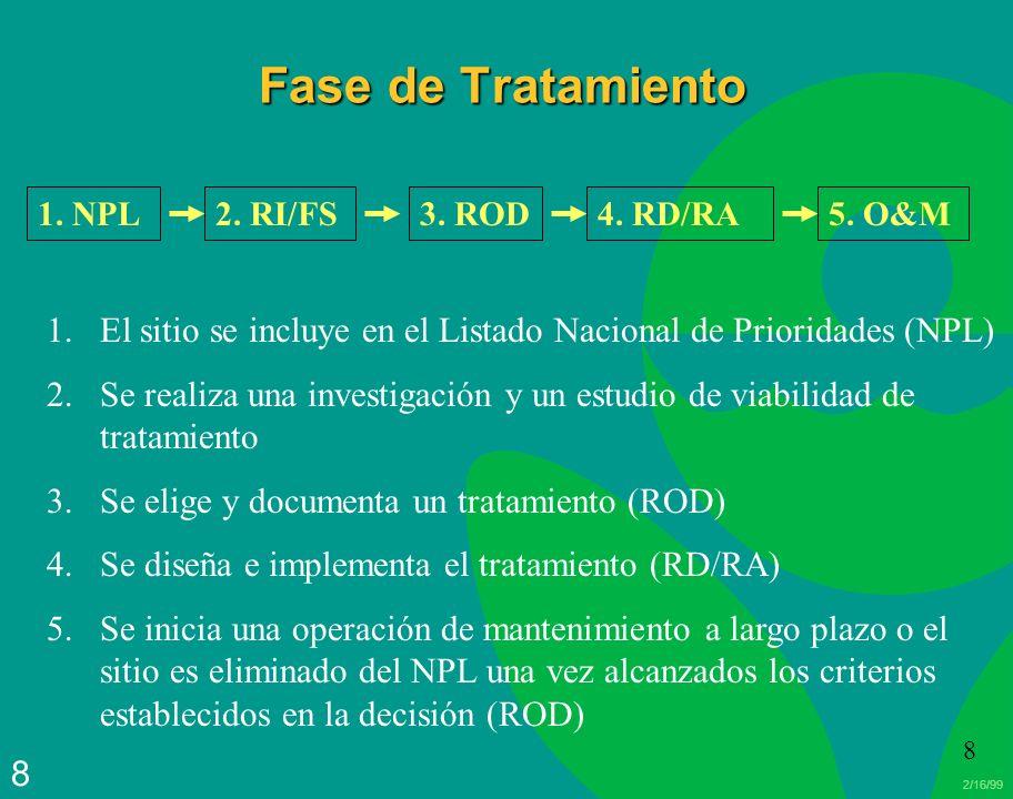 2/16/99 8 8 Fase de Tratamiento 2. RI/FS1. NPL3. ROD4. RD/RA5. O&M 1.El sitio se incluye en el Listado Nacional de Prioridades (NPL) 2.Se realiza una