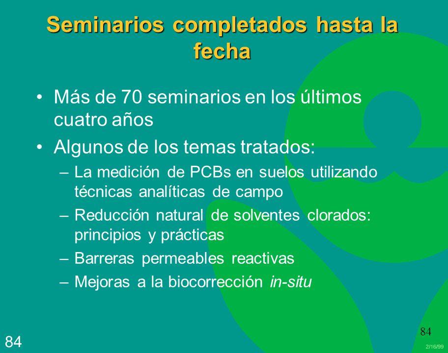 2/16/99 84 Seminarios completados hasta la fecha Más de 70 seminarios en los últimos cuatro años Algunos de los temas tratados: –La medición de PCBs e