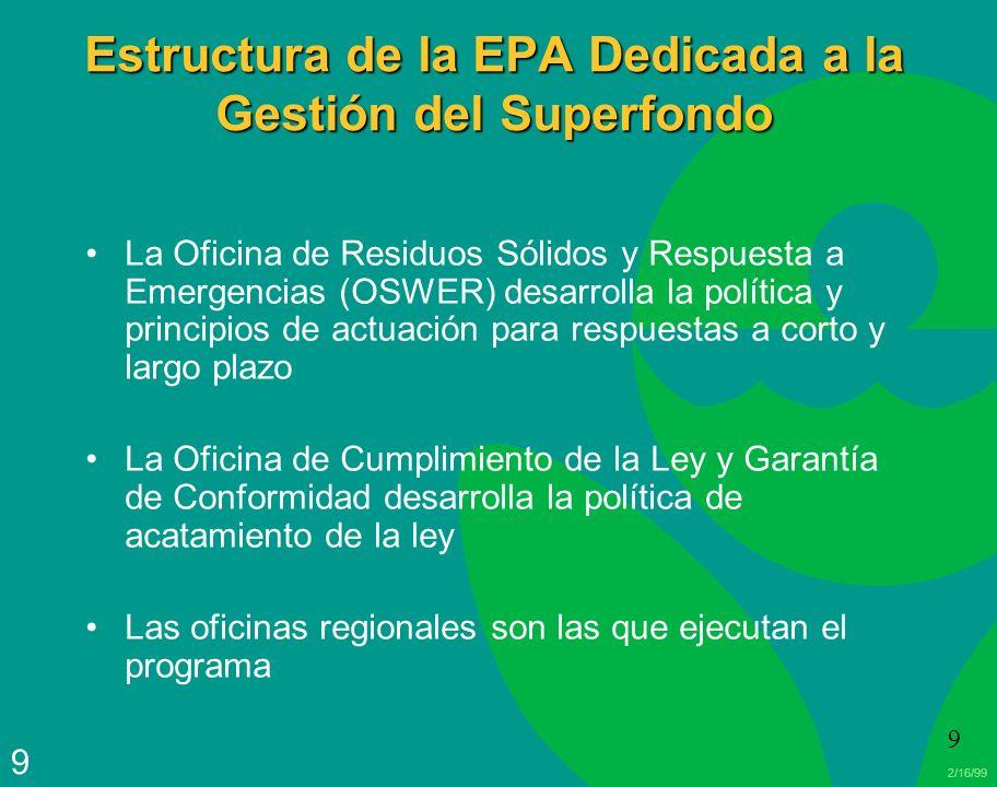 2/16/99 9 9 Estructura de la EPA Dedicada a la Gestión del Superfondo La Oficina de Residuos Sólidos y Respuesta a Emergencias (OSWER) desarrolla la p