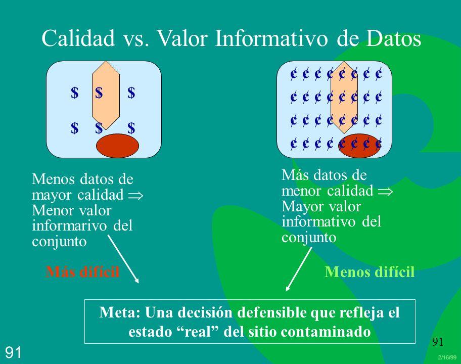 2/16/99 91 Menos datos de mayor calidad Menor valor informarivo del conjunto Calidad vs. Valor Informativo de Datos Más datos de menor calidad Mayor v