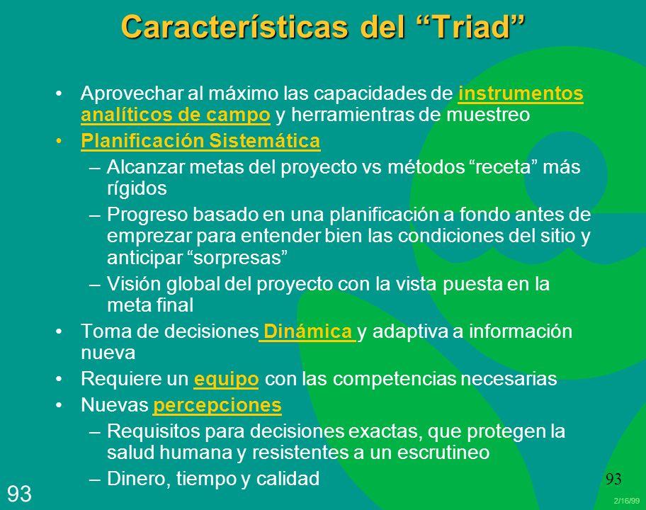 2/16/99 93 Características del Triad Aprovechar al máximo las capacidades de instrumentos analíticos de campo y herramientras de muestreo Planificació