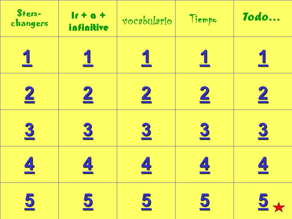 Pregunta: ¿Cómo se dice I order the main course en español? Check Your Answer #4: todo