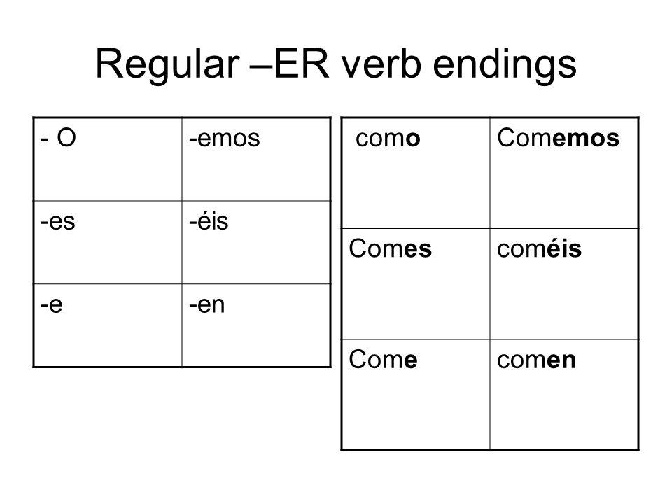 Regular –ER verb endings - O-emos -es-éis -e-en comoComemos Comescoméis Comecomen