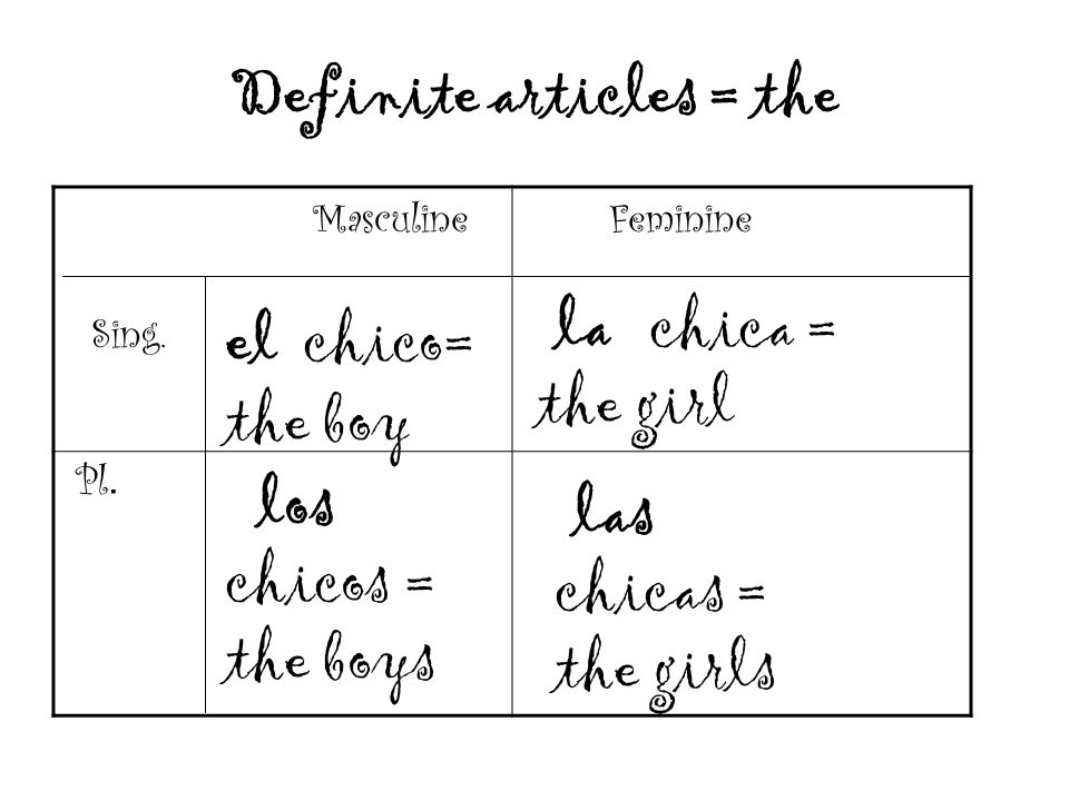 Definite articles = the Masculine Feminine Pl. el chico= the boy la chica = the girl Sing. las chicas = the girls los chicos = the boys