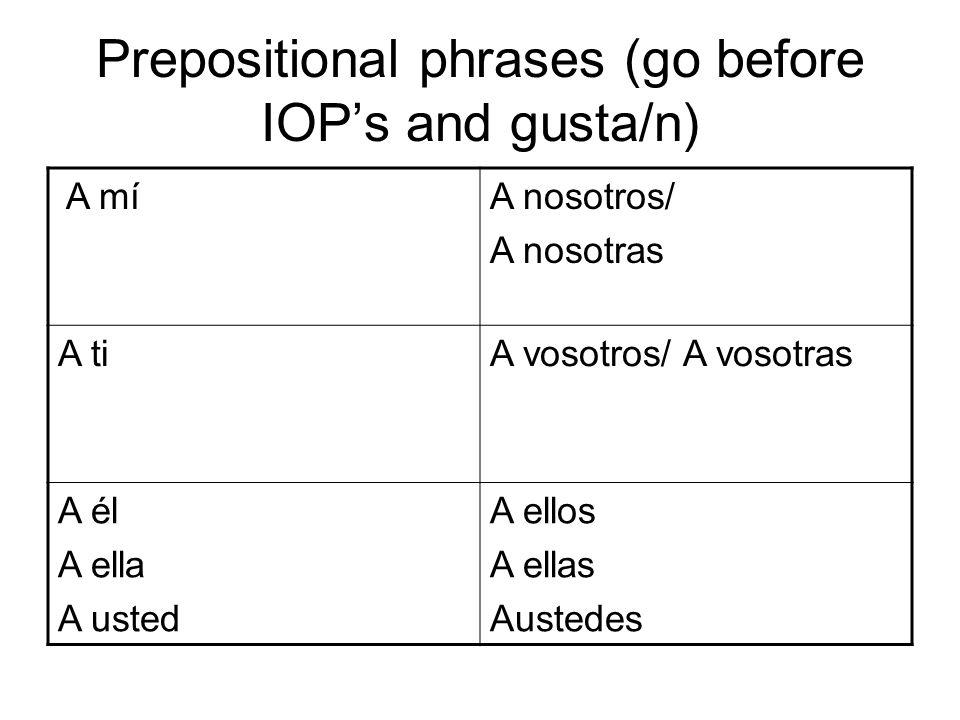 Prepositional phrases (go before IOPs and gusta/n) A míA nosotros/ A nosotras A tiA vosotros/ A vosotras A él A ella A usted A ellos A ellas Austedes