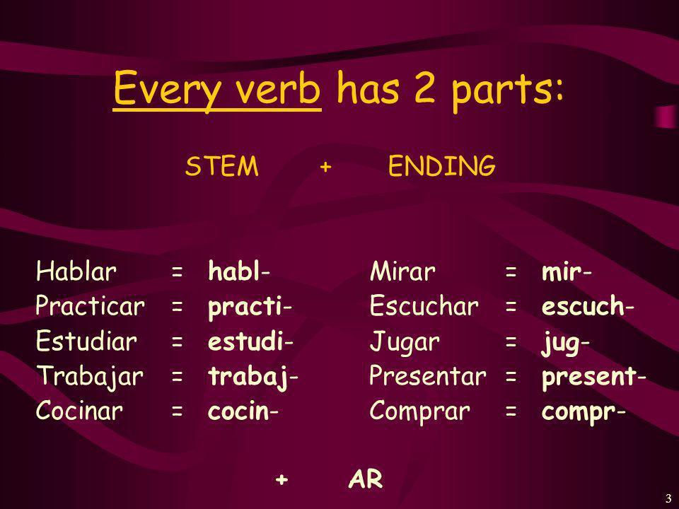 3 Every verb has 2 parts: Hablar= habl- Practicar= practi- Estudiar= estudi- Trabajar= trabaj- Cocinar= cocin- STEM+ENDING Mirar= mir- Escuchar= escuch- Jugar= jug- Presentar= present- Comprar= compr- + AR