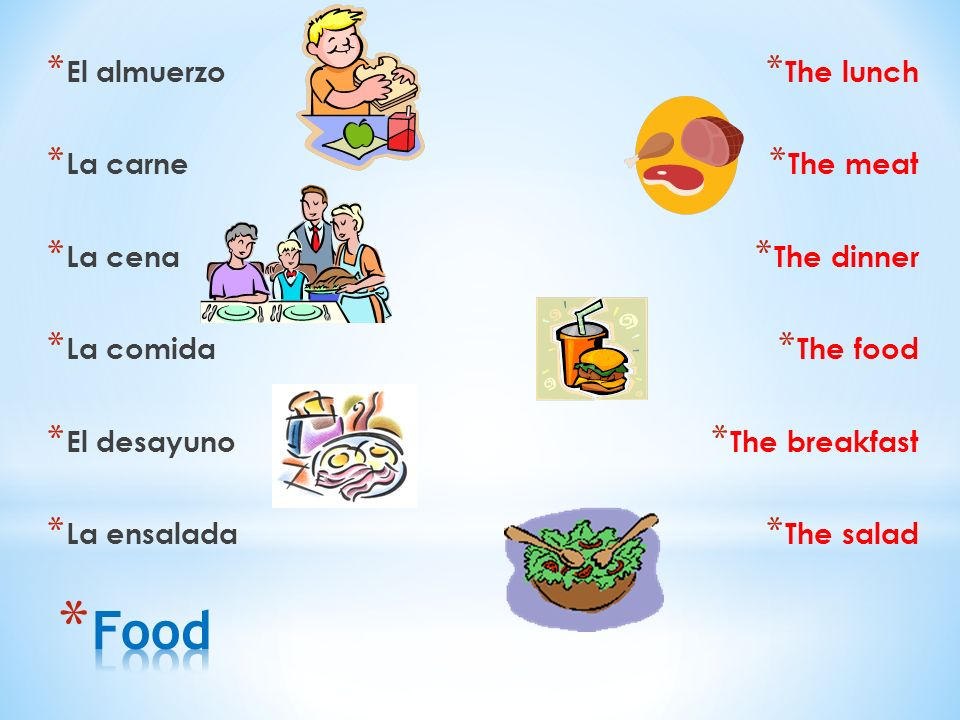 * El almuerzo * La carne * La cena * La comida * El desayuno * La ensalada * The lunch * The meat * The dinner * The food * The breakfast * The salad