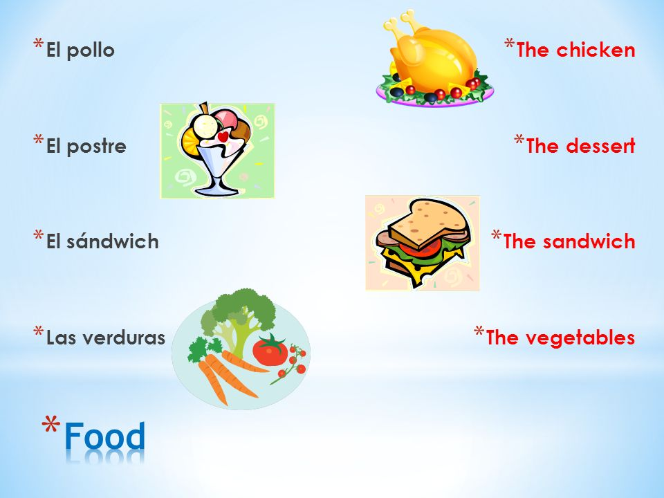 * El pollo * El postre * El sándwich * Las verduras * The chicken * The dessert * The sandwich * The vegetables