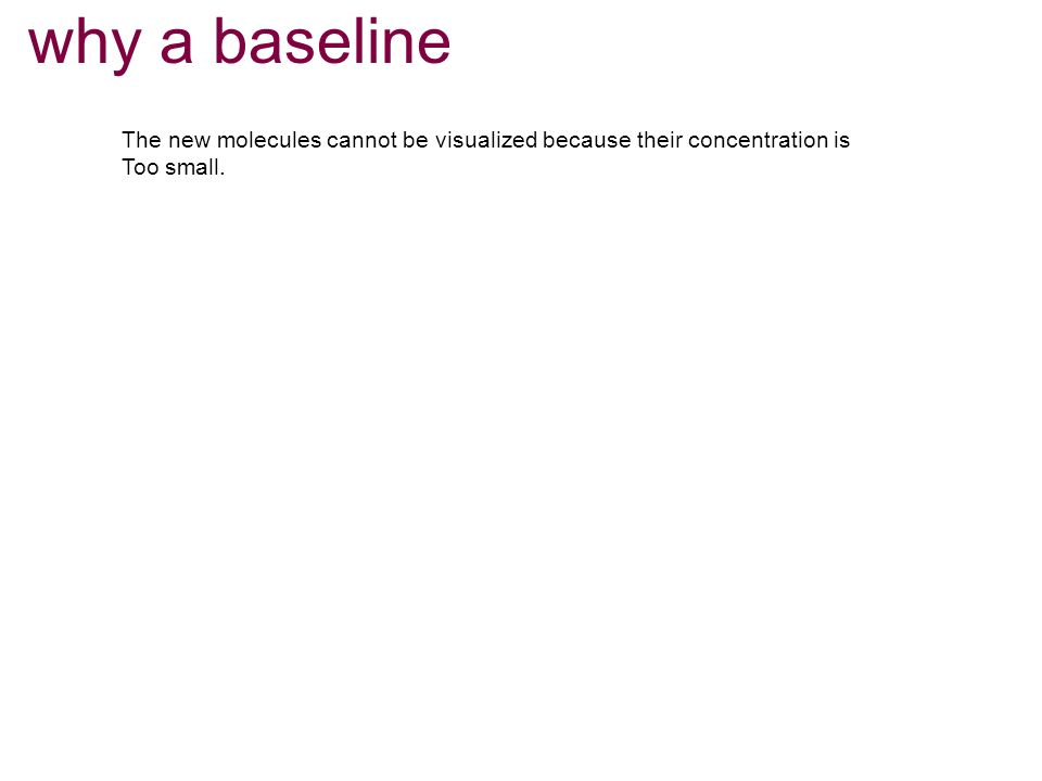 why a baseline The new molecules cannot be visualized because their concentration is Too small.