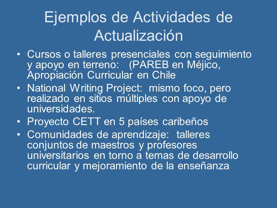 Ejemplos de Actividades de Actualización Cursos o talleres presenciales con seguimiento y apoyo en terreno: (PAREB en Méjico, Apropiación Curricular e