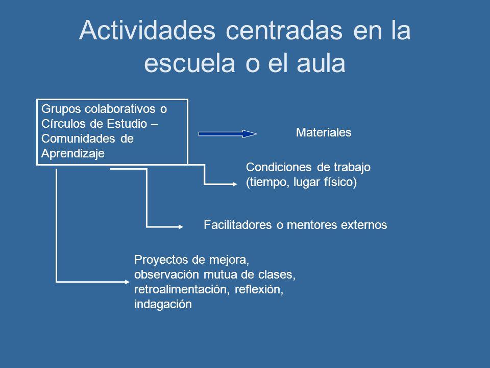 Actividades centradas en la escuela o el aula Grupos colaborativos o Círculos de Estudio – Comunidades de Aprendizaje Materiales Condiciones de trabaj