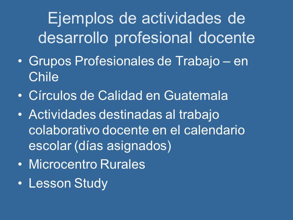 Ejemplos de actividades de desarrollo profesional docente Grupos Profesionales de Trabajo – en Chile Círculos de Calidad en Guatemala Actividades destinadas al trabajo colaborativo docente en el calendario escolar (días asignados) Microcentro Rurales Lesson Study