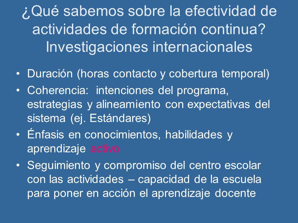 ¿ Qué sabemos sobre la efectividad de actividades de formación continua? Investigaciones internacionales Duración (horas contacto y cobertura temporal