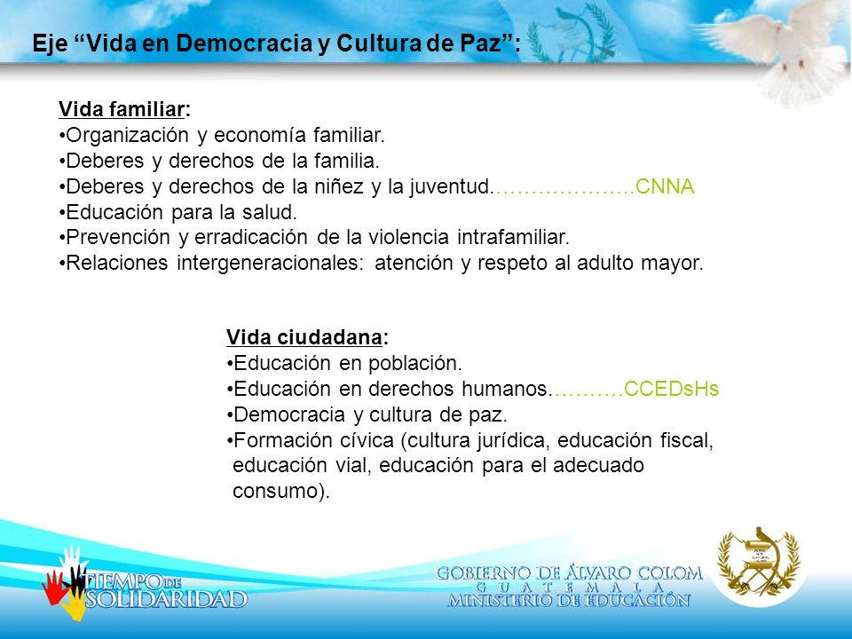 Eje Vida en Democracia y Cultura de Paz: Vida familiar: Organización y economía familiar. Deberes y derechos de la familia. Deberes y derechos de la n