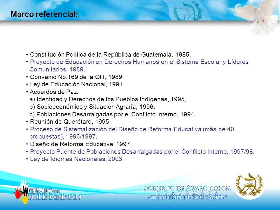 Marco referencial: Constitución Política de la República de Guatemala, 1985. Proyecto de Educación en Derechos Humanos en el Sistema Escolar y Líderes