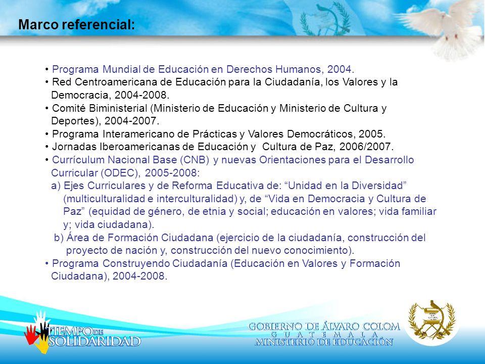 Marco referencial: Programa Mundial de Educación en Derechos Humanos, 2004. Red Centroamericana de Educación para la Ciudadanía, los Valores y la Demo