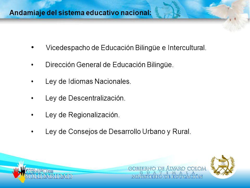 Andamiaje del sistema educativo nacional: Vicedespacho de Educación Bilingüe e Intercultural. Dirección General de Educación Bilingüe. Ley de Idiomas