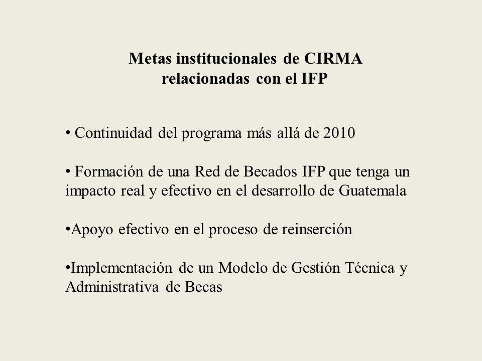 Metas institucionales de CIRMA relacionadas con el IFP Continuidad del programa más allá de 2010 Formación de una Red de Becados IFP que tenga un impacto real y efectivo en el desarrollo de Guatemala Apoyo efectivo en el proceso de reinserción Implementación de un Modelo de Gestión Técnica y Administrativa de Becas