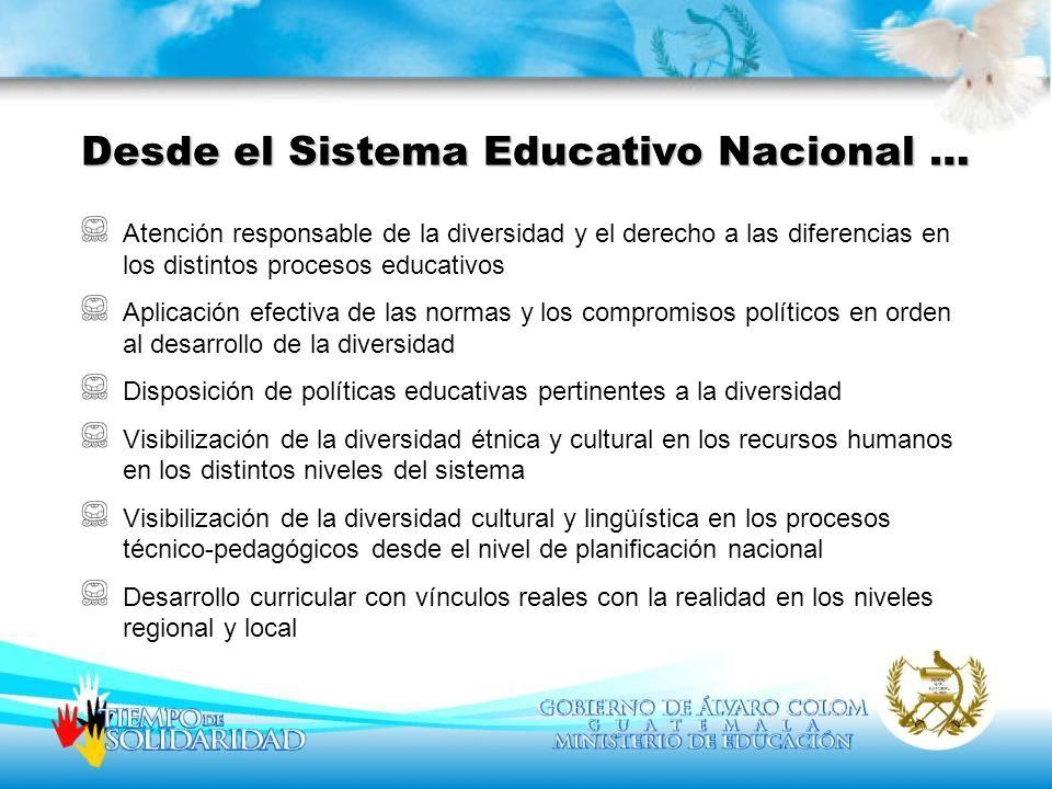 Desde el Sistema Educativo Nacional … Atención responsable de la diversidad y el derecho a las diferencias en los distintos procesos educativos Aplica