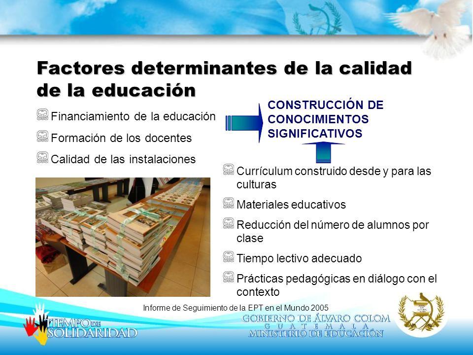 Currículum construido desde y para las culturas Materiales educativos Reducción del número de alumnos por clase Tiempo lectivo adecuado Prácticas peda