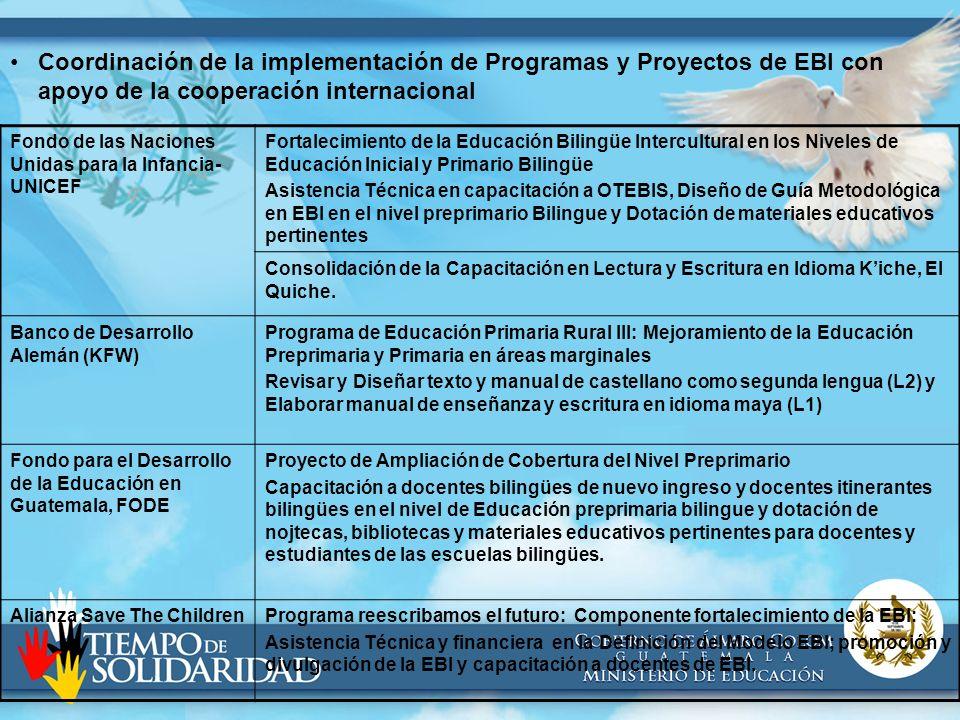 Programa de Educación Intercultural y Multilingüe de Centro América -PROEIMCA Capacitación a docentes bilingüe en servicio de las comunidades lingüísticas Mam y Kaqchikel, en coordinación con la EFPEM-USAC sobre Metodología de la Educación Bilingüe Intercultural y convenio para una segunda fase de un estudio sobre EBI.