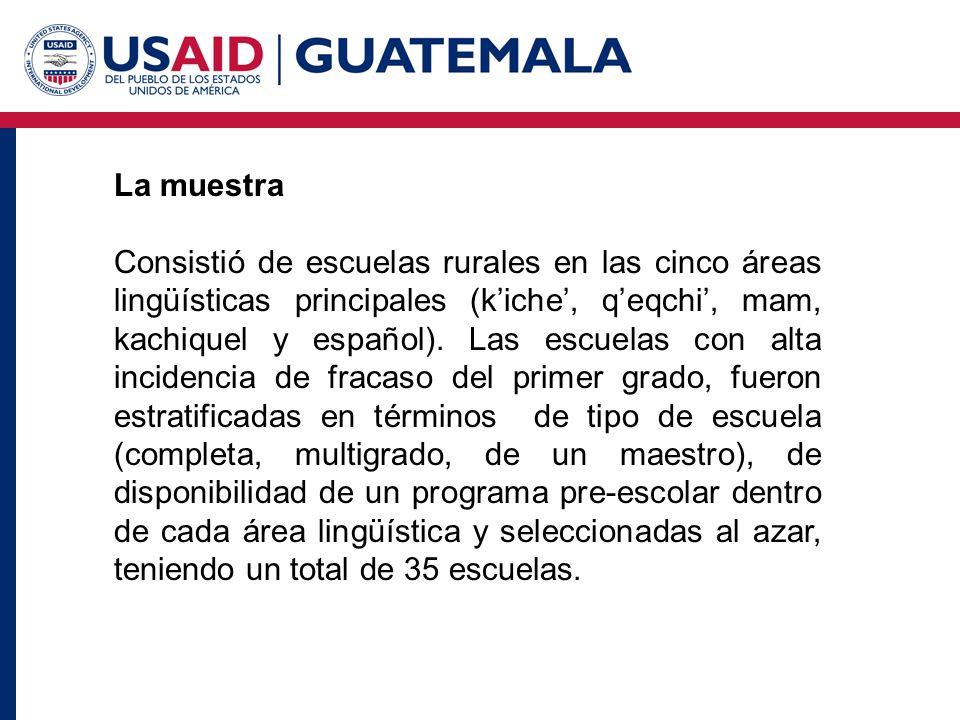 La muestra Consistió de escuelas rurales en las cinco áreas lingüísticas principales (kiche, qeqchi, mam, kachiquel y español).