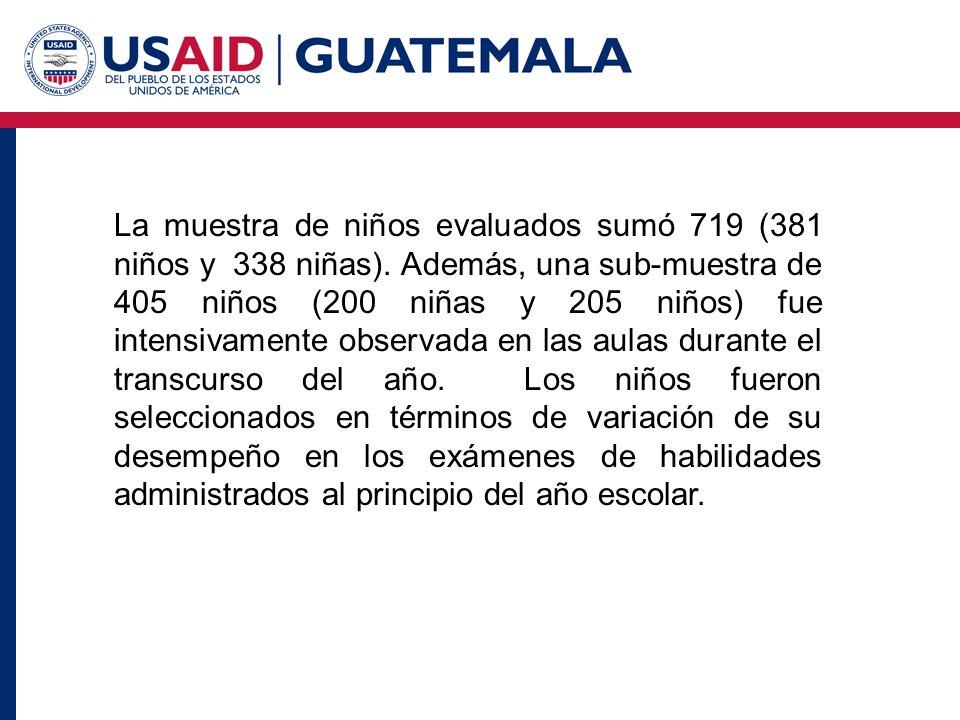 La muestra de niños evaluados sumó 719 (381 niños y 338 niñas).