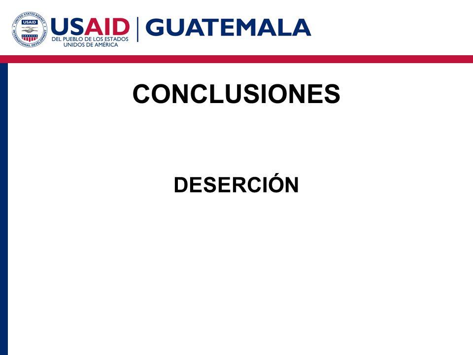 CONCLUSIONES DESERCIÓN