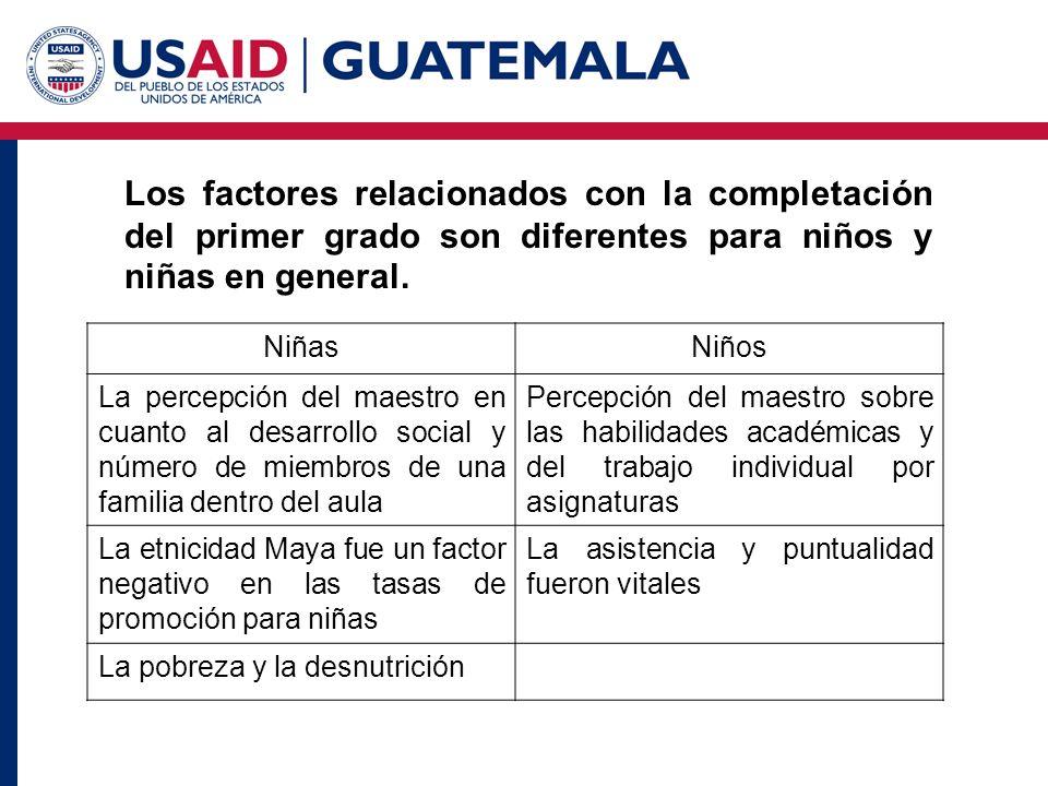 Los factores relacionados con la completación del primer grado son diferentes para niños y niñas en general.