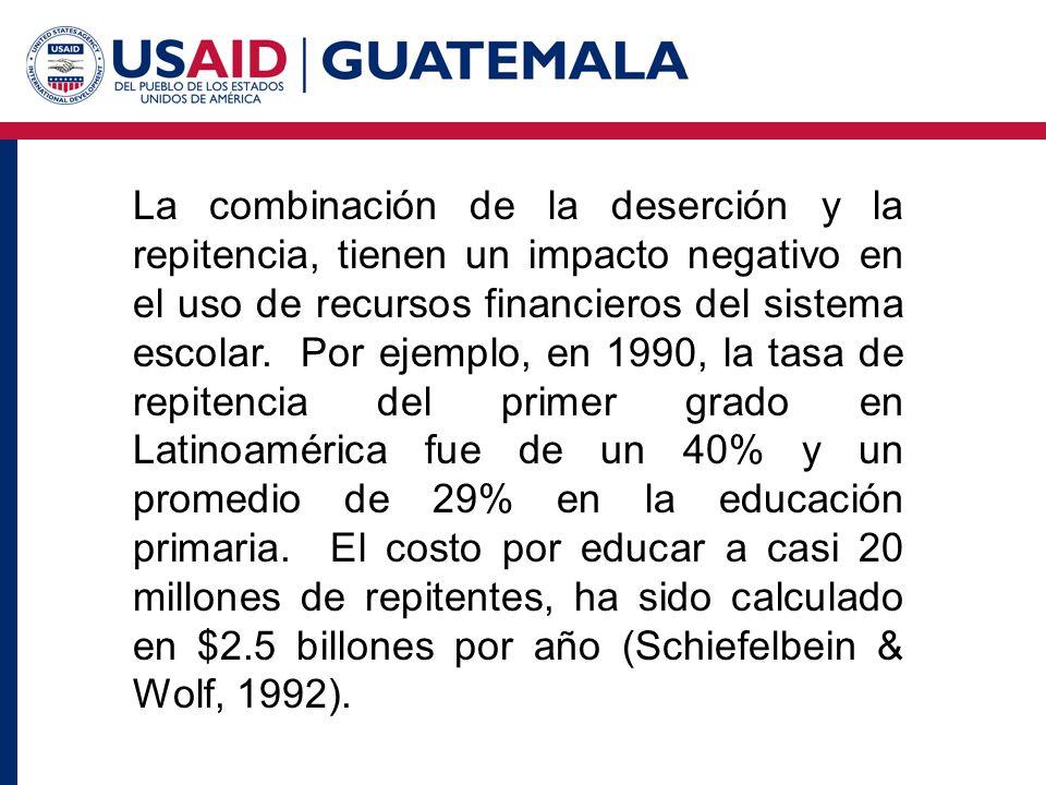 La combinación de la deserción y la repitencia, tienen un impacto negativo en el uso de recursos financieros del sistema escolar.