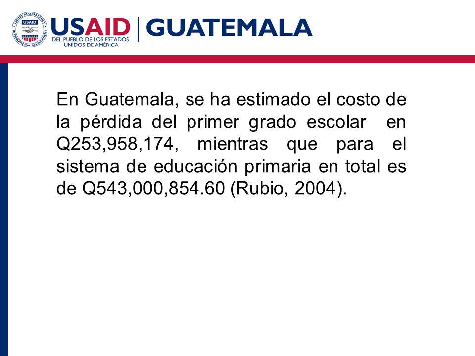 En Guatemala, se ha estimado el costo de la pérdida del primer grado escolar en Q253,958,174, mientras que para el sistema de educación primaria en total es de Q543,000,854.60 (Rubio, 2004).