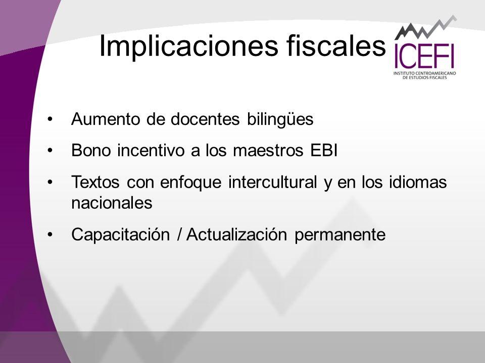 Aumento de docentes bilingües Bono incentivo a los maestros EBI Textos con enfoque intercultural y en los idiomas nacionales Capacitación / Actualizac
