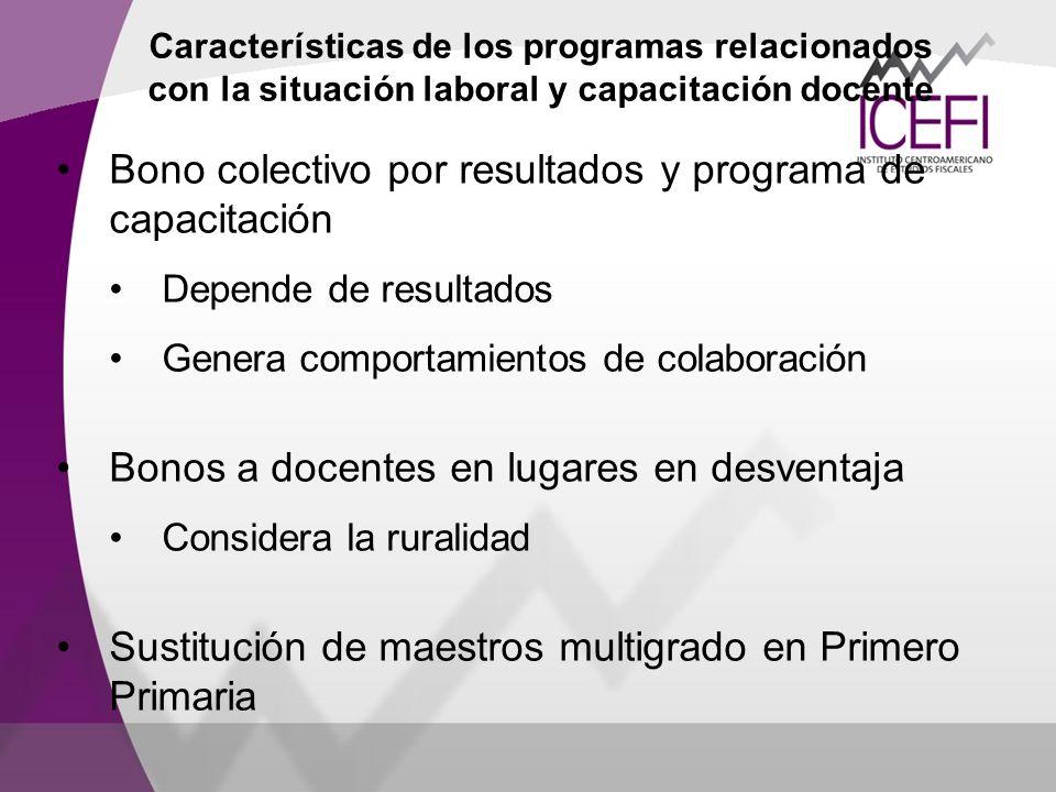 Características de los programas relacionados con la situación laboral y capacitación docente Bono colectivo por resultados y programa de capacitación