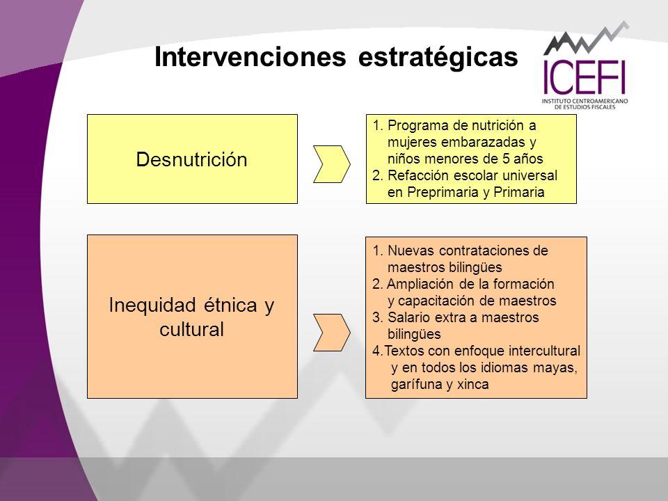 Intervenciones estratégicas Desnutrición 1. Programa de nutrición a mujeres embarazadas y niños menores de 5 años 2. Refacción escolar universal en Pr