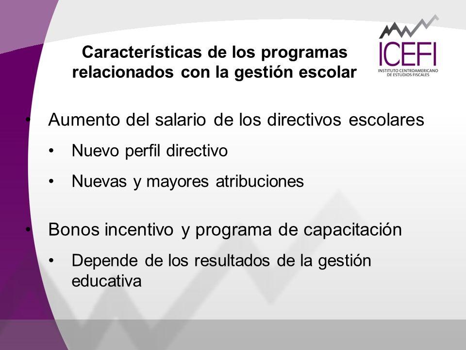 Características de los programas relacionados con la gestión escolar Aumento del salario de los directivos escolares Nuevo perfil directivo Nuevas y m