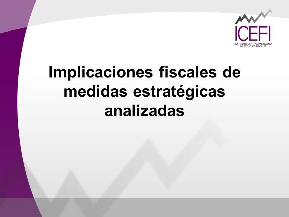 Implicaciones fiscales de medidas estratégicas analizadas