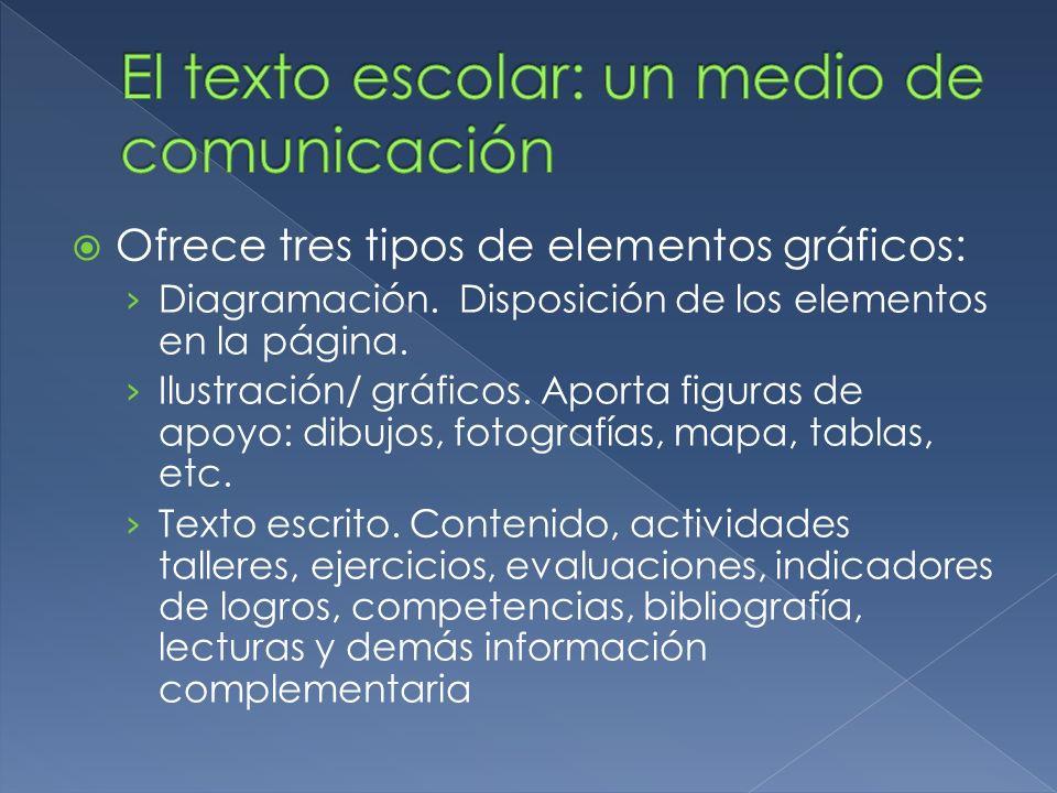 Ofrece tres tipos de elementos gráficos: Diagramación. Disposición de los elementos en la página. Ilustración/ gráficos. Aporta figuras de apoyo: dibu