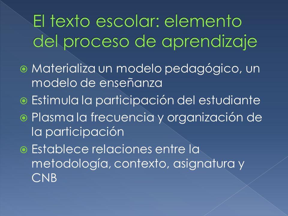 Materializa un modelo pedagógico, un modelo de enseñanza Estimula la participación del estudiante Plasma la frecuencia y organización de la participación Establece relaciones entre la metodología, contexto, asignatura y CNB