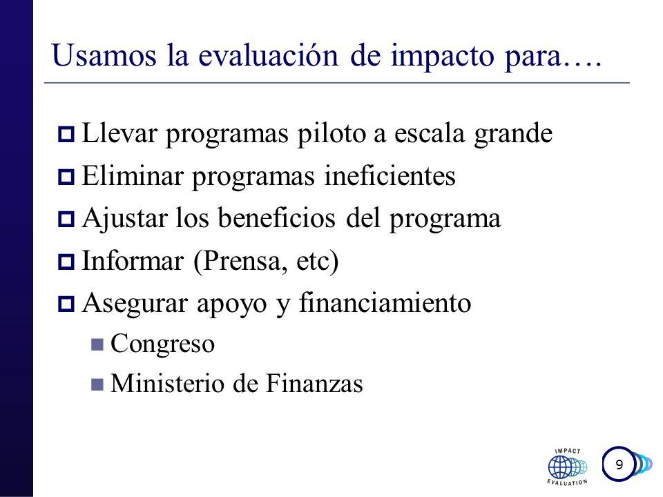 Ejemplo de uso de evaluación de impacto PROGRESA en México Transición entre periodos presidenciales Expansión a 5 millones de hogares Cambio en los beneficios Batallas mediáticas Educar el mundo