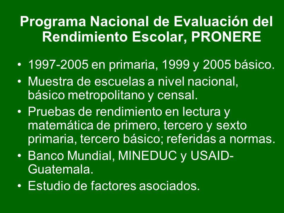 Programa Nacional de Evaluación del Rendimiento Escolar, PRONERE 1997-2005 en primaria, 1999 y 2005 básico. Muestra de escuelas a nivel nacional, bási