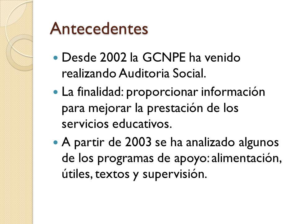 Antecedentes Desde 2002 la GCNPE ha venido realizando Auditoria Social.