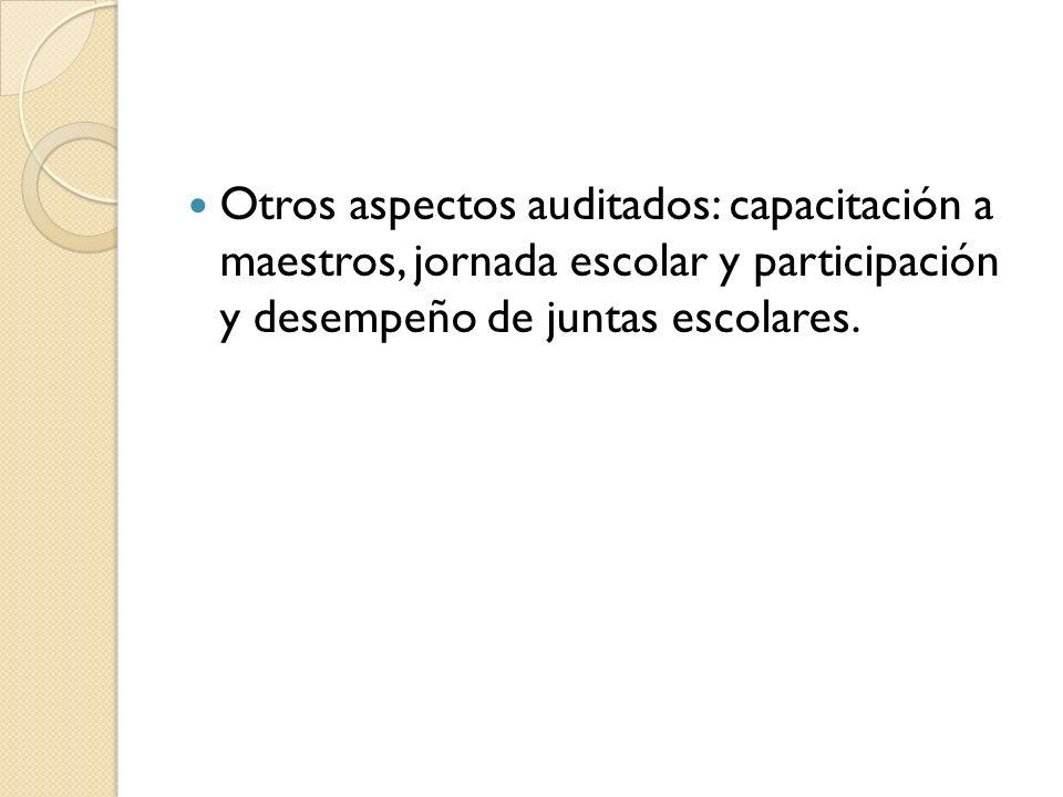 Otros aspectos auditados: capacitación a maestros, jornada escolar y participación y desempeño de juntas escolares.